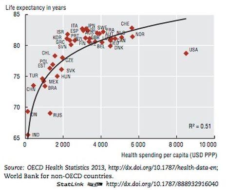 https---theincidentaleconomist.com-wordpress-wp-content-uploads-2013-11-OECD-LE-Spending1.jpg